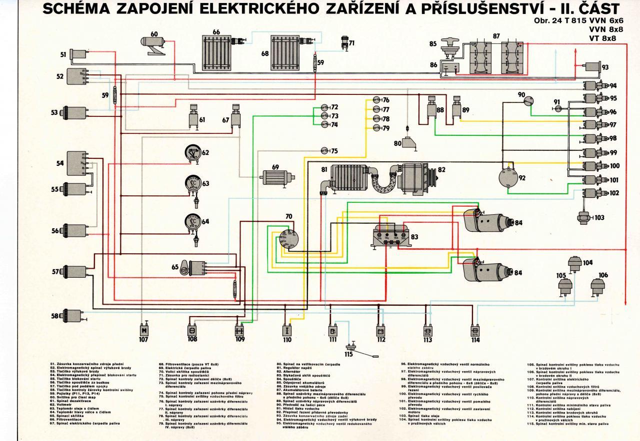 Tatra 815 Vvn Vt Stykacova Skrin Spoustecu Technicky Koutek